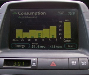 great prius mileage