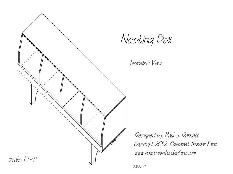 Free Nesting Box Plans